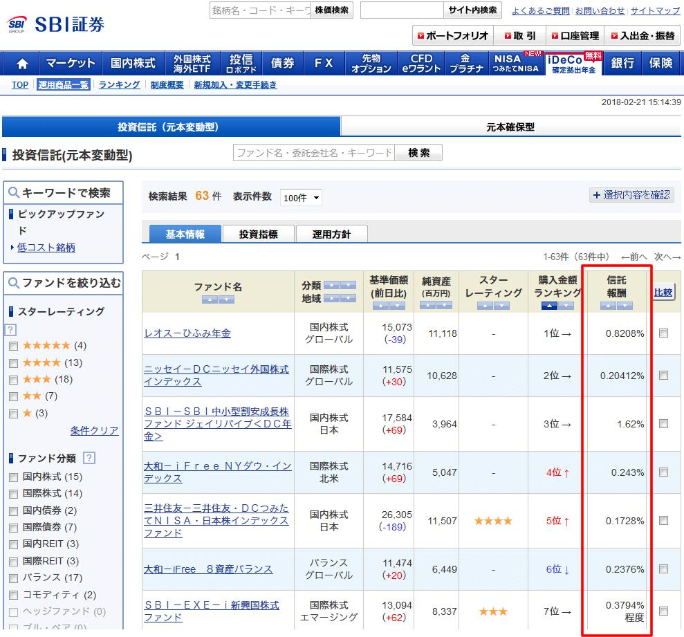 「イデコ 信託報酬 一覧」の画像検索結果